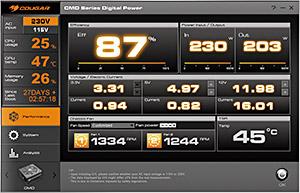 COUGAR CMD - Digital Power Supply - COUGAR