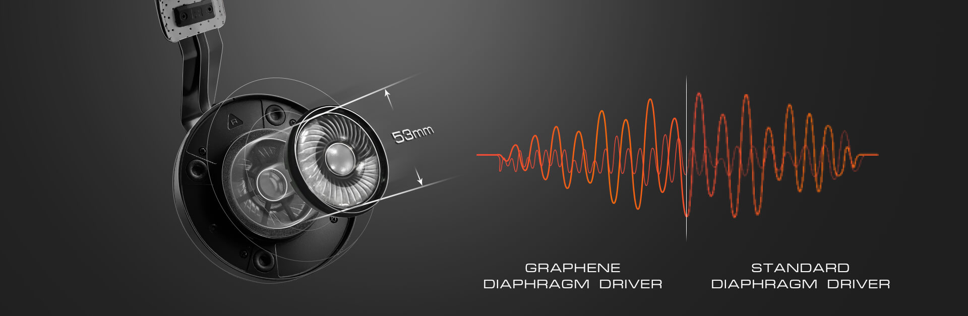Extra-large Drivers with Graphene Diaphragms