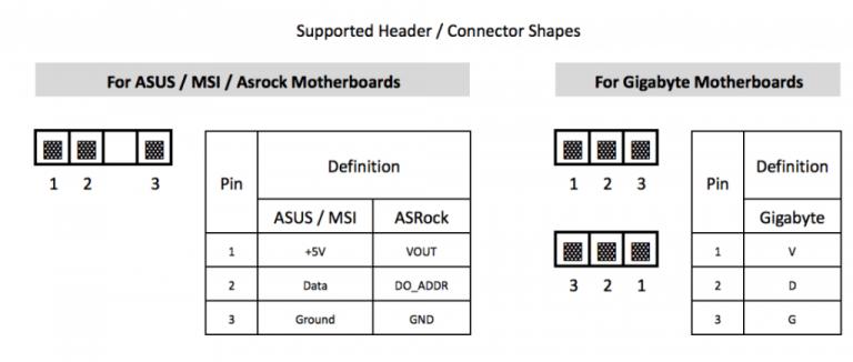 COUGAR RGB Cooling Kit: Motherboard Compatibility Details - COUGAR