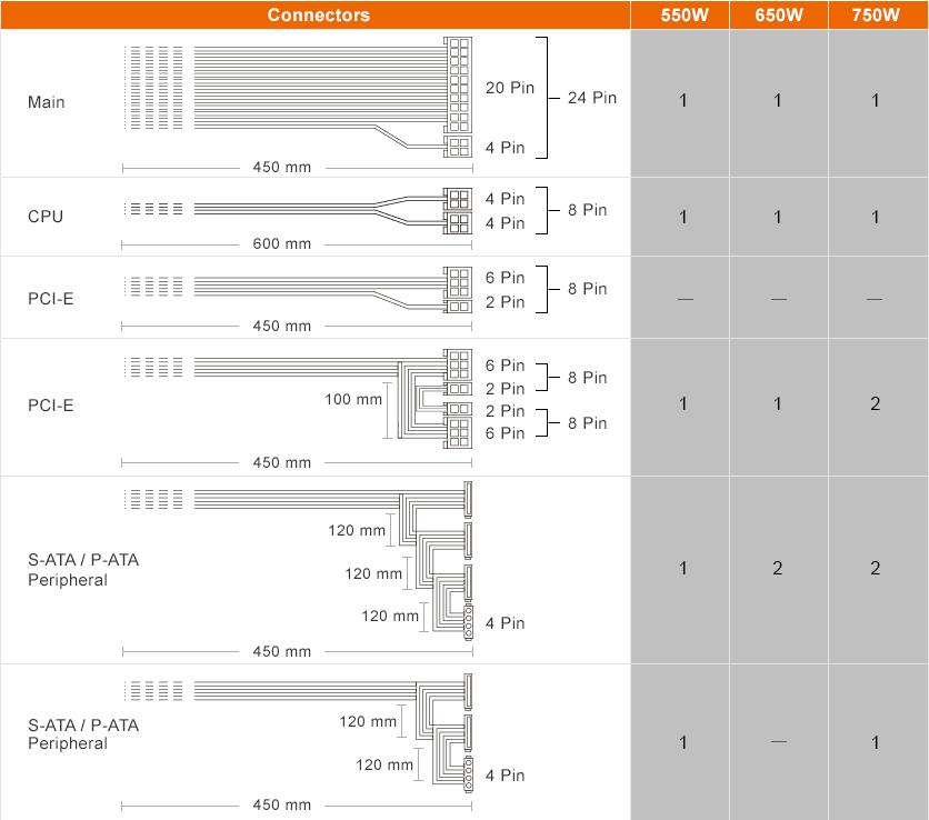vtex2argb-cable length